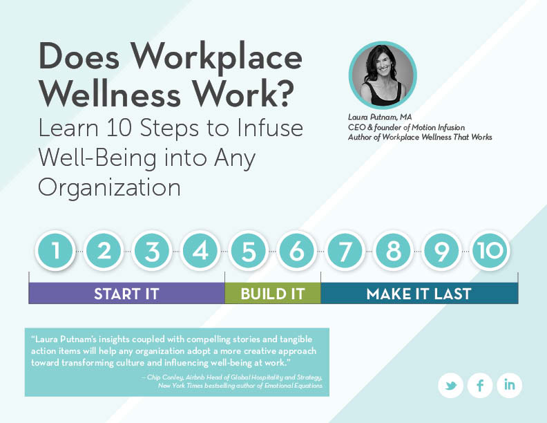 does-workplace-wellness-work-whitepaper